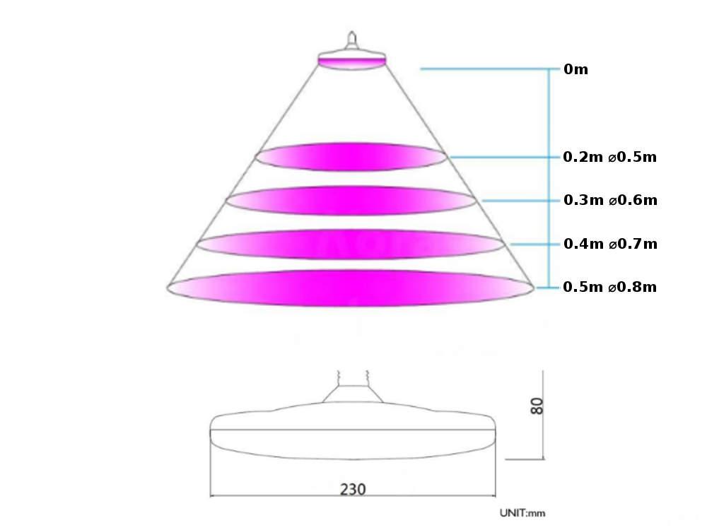 Profi virágzásserkentő növény nevelő LED izzó